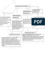 SEGUNDO MAPA CONCEPTUAL.docx