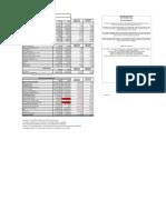 Análisis Financiero EEFF