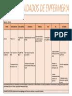 PLAN DE CUIDADOS DE ENFERMERIA.pptx