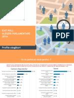 2016 Profilul Votantilor.pdf