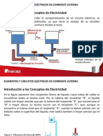 Elementos y Circuitos Electricos a.C.