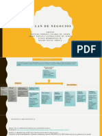 Mapa Plan de Negocio[1]