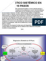59760416-DIAGNOSTICO-SISTEMICO-EN-10-PASOS.ppt