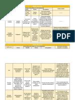 Estructura Practica 5