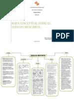 Mapa Conceptual Sobre El Derecho Mercantil
