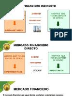 II SESION SISTEMA FINANCIERO.pptx