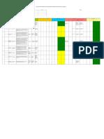 IPERC área de analistas (1).xls