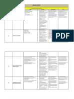 DBA y Competencias Grado 4. Sociales y Matemáticas