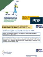 TEMA 1 Orientaciones Valóricas 18.09.26