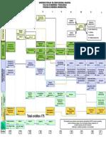 332006552-Pensum-Ingenieria-Agroindustrial.pdf