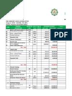 Intramurals 2019 Proposed Budget