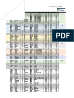PropertySki Race Results 2019 FINAL.