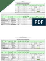 Horarios UNMSM 2019- ciclo 2- estudios generales