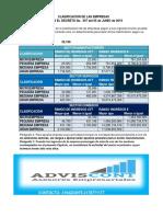 CLASIFICACION DE LAS EMPRESAS.pdf