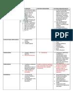 1 premisa cuadro comparativo SN, SE Y SI.docx