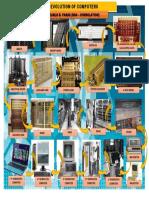 evolution of computers.docx