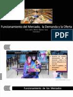 003 - Funcionamiento Del Mercado Demanda y Oferta Ok