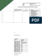 Daftar Pns Obyek Dan Responden Pk