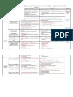 Programación Anual 01.docx