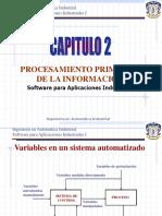 2 Proc Prim Info