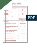 RCD-PAU Checklist.xlsx
