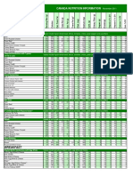 Subway-menu-nutrition-information.pdf