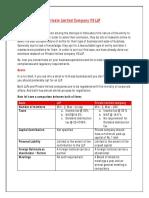 LLP vs Private Limited Company