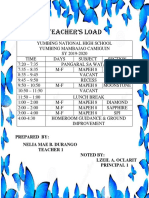 Teachers Load