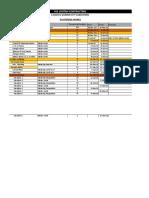 Plastering Activity Schedule