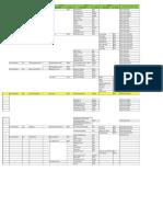 Draft SAP