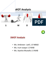 Industry analysis for SWOT presentation-ppsx.ppt