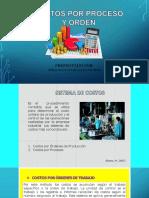 COSTOS-POR-PROCESO-Y-ORDEN-PPT.pptx