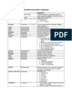 9db8c76b7edd9893d1549f843d7eebaf List of Variables to Be Used in Capstone