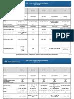 SAN Entry Storage Comparison-1-2