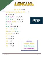 formulación química