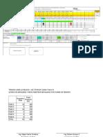 Lista de Empalmes y Pasta Penetrox Utilizada Contrato 253-2019