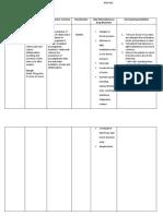 Format of Drug Study
