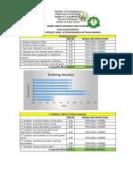 SLAC-Evaluation-Final.xlsx