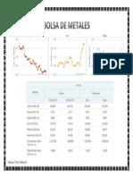 Bolsa de Los Metales Estadisticas