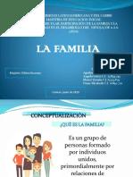 LA FAMILIAmaria Agilera