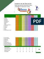 Datos Estadisticos Participantes 2019