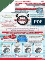 Infografia Neumaticos y Cadenas Invierno v2