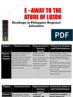 A TAKE –AWAY TO THE  LITERATURE OF LUZON.pptx