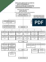 Struktur Organisasi Sd Angkasa 8