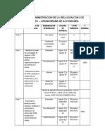 Cronograma de Actividades Crm