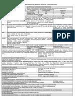 FISPQ Concreto Pronto SKS.pdf