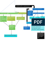 mapa mental capitulo 2 admi.docx