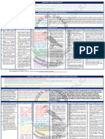 Matriz Dpcc - Colores