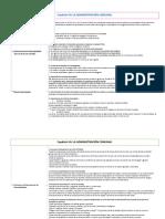 Derecho Adm-Administración Municipalidades
