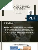 Ciclo de Deming- Caso Daniel